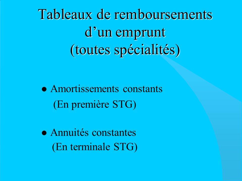 Tableaux de remboursements d'un emprunt (toutes spécialités)