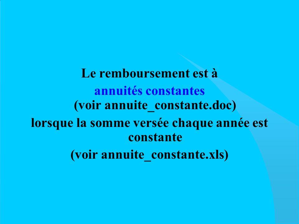 annuités constantes (voir annuite_constante.doc)