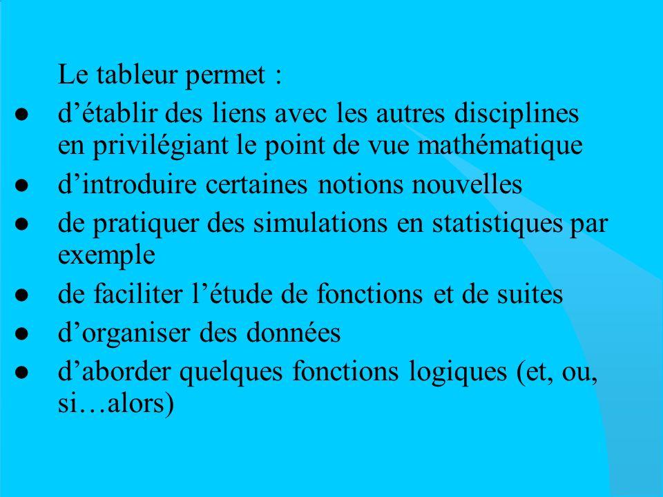 Le tableur permet : d'établir des liens avec les autres disciplines en privilégiant le point de vue mathématique.