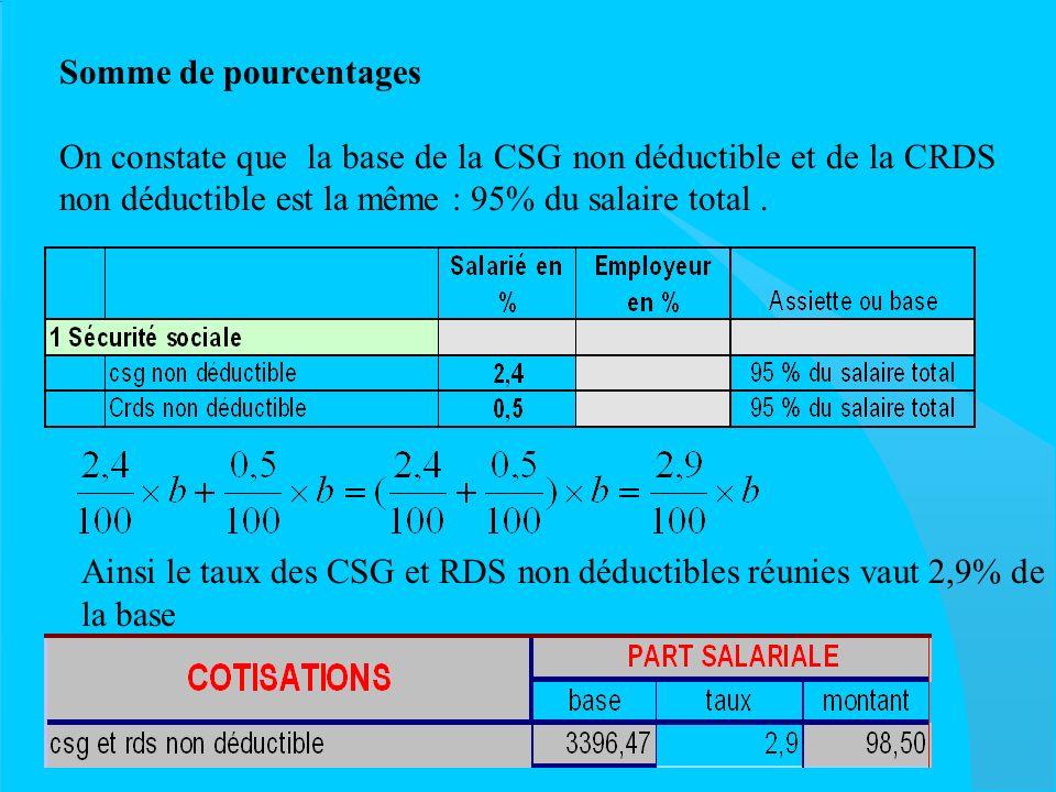 Somme de pourcentages On constate que la base de la CSG non déductible et de la CRDS non déductible est la même : 95% du salaire total .