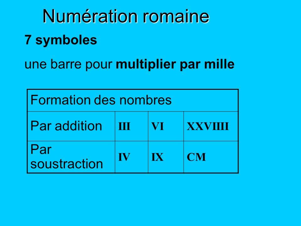 Numération romaine 7 symboles une barre pour multiplier par mille