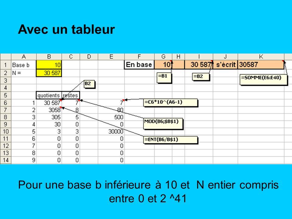 Pour une base b inférieure à 10 et N entier compris entre 0 et 2 ^41