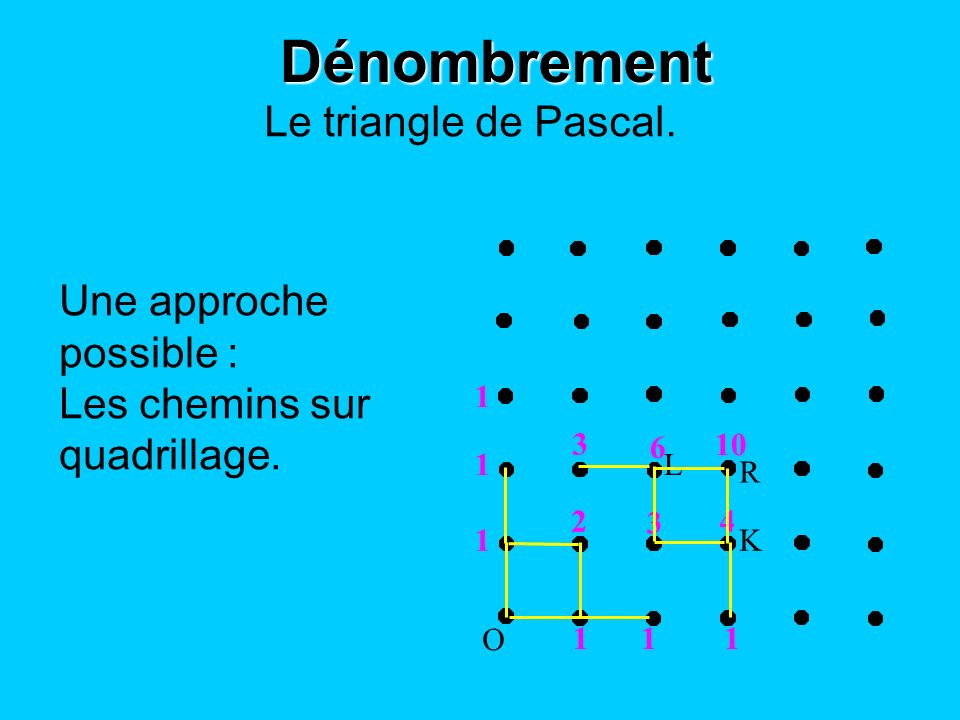 Dénombrement Le triangle de Pascal. Une approche possible :