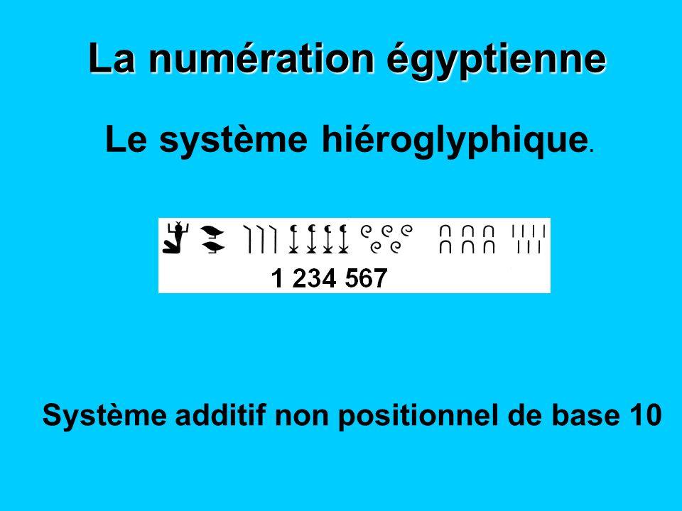 La numération égyptienne