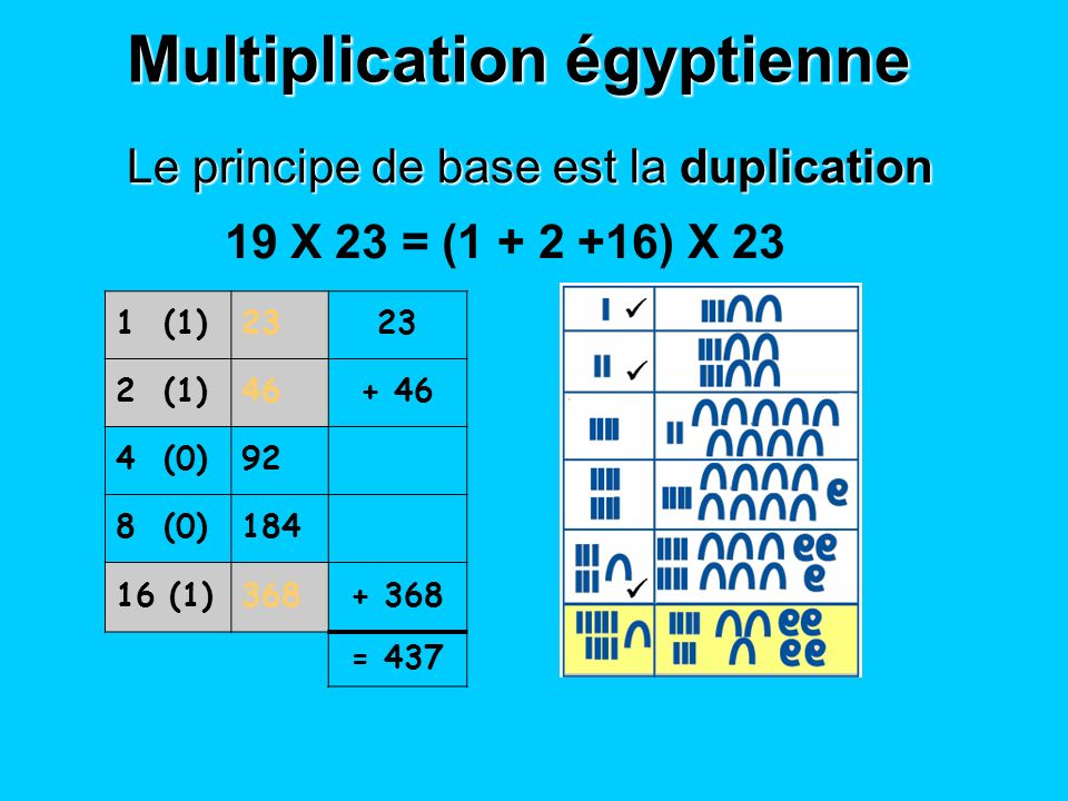 Multiplication égyptienne
