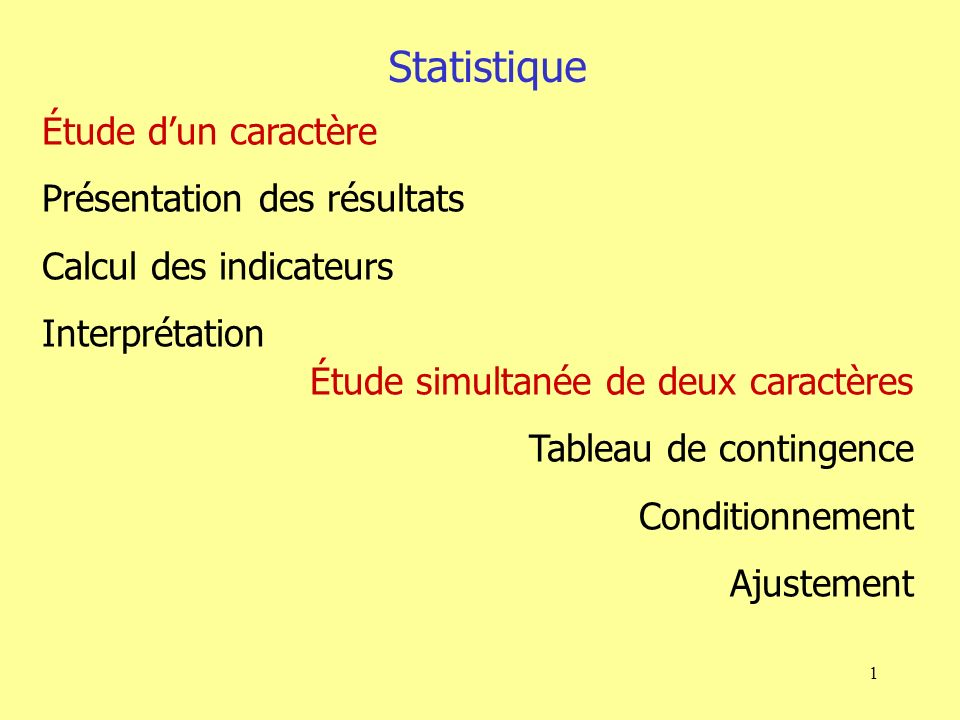 Statistique Étude d'un caractère Présentation des résultats