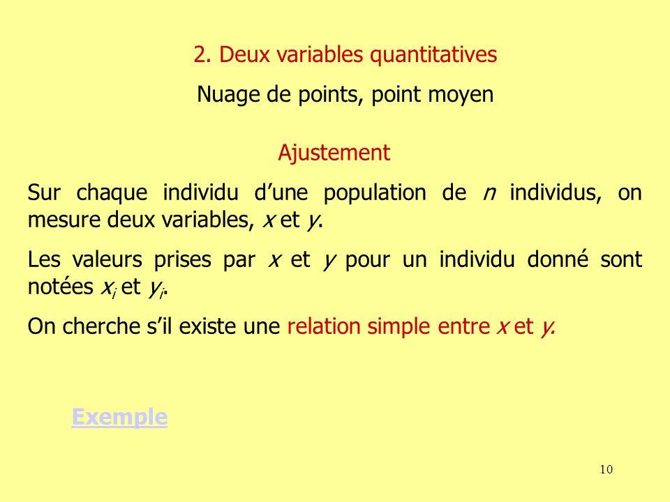 2. Deux variables quantitatives Nuage de points, point moyen