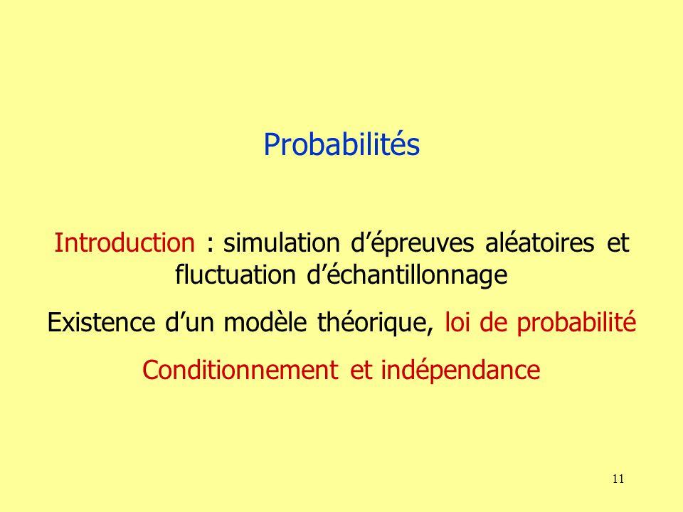 Probabilités Introduction : simulation d'épreuves aléatoires et fluctuation d'échantillonnage. Existence d'un modèle théorique, loi de probabilité.