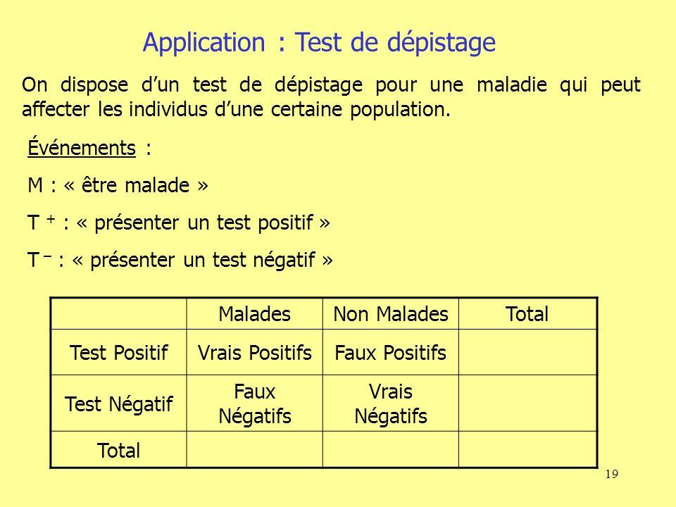 Application : Test de dépistage