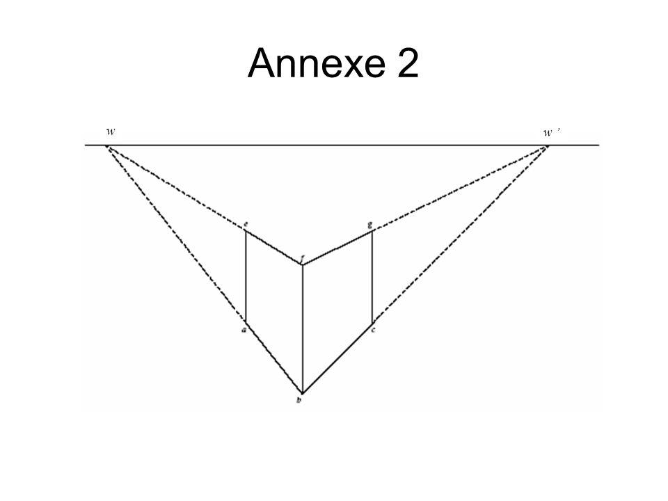 Annexe 2 w w '