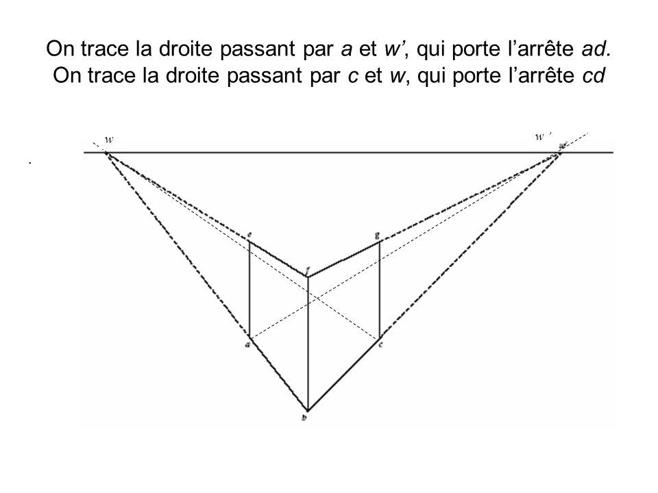 On trace la droite passant par a et w', qui porte l'arrête ad