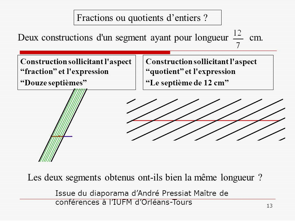 Fractions ou quotients d'entiers