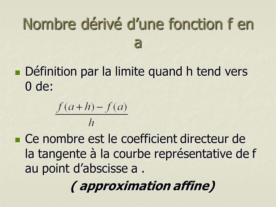 Nombre dérivé d'une fonction f en a