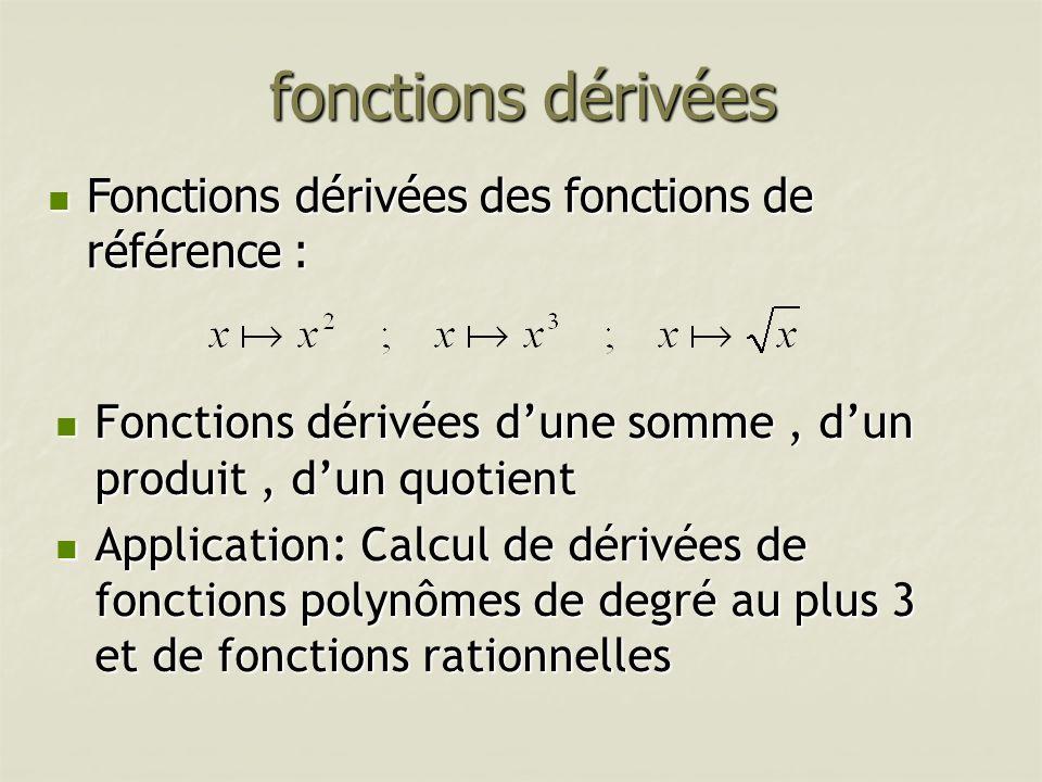 fonctions dérivées Fonctions dérivées des fonctions de référence :