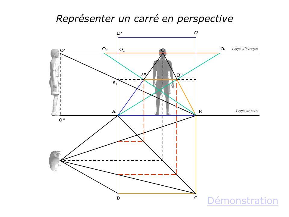 Représenter un carré en perspective