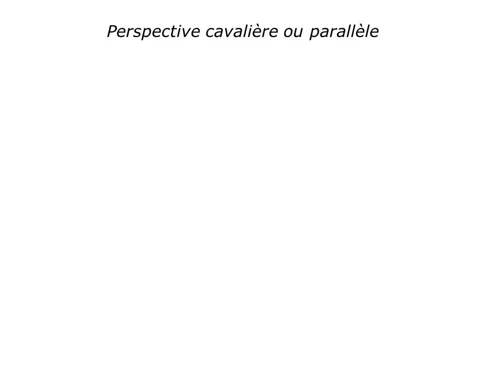 Perspective cavalière ou parallèle