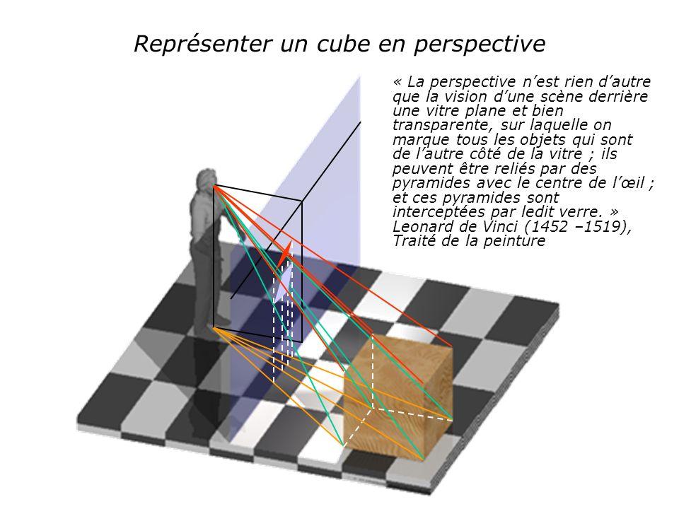 Représenter un cube en perspective