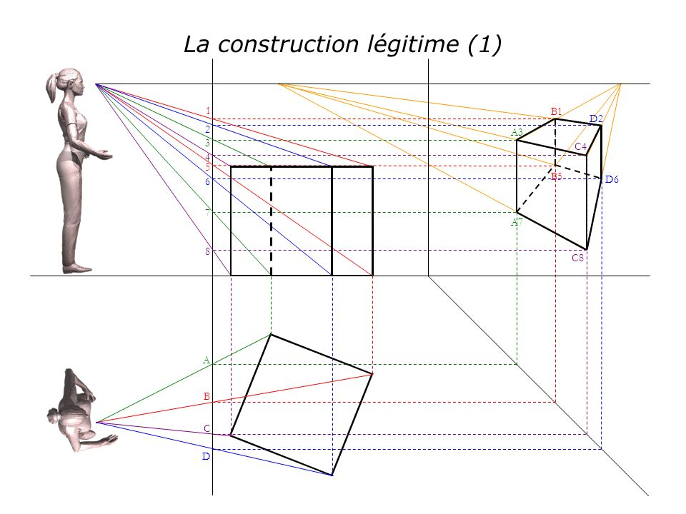 La construction légitime (1)