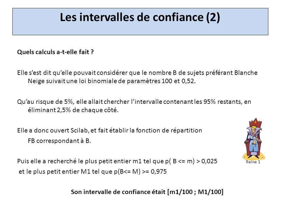 Les intervalles de confiance (2)