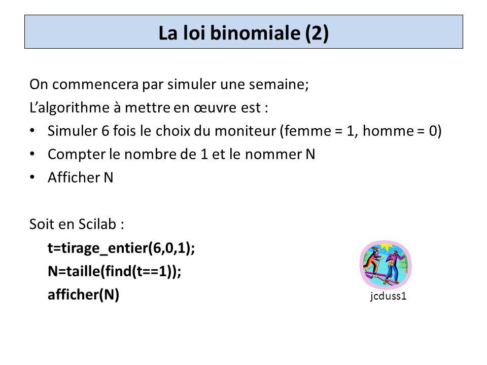 La loi binomiale (2) On commencera par simuler une semaine;