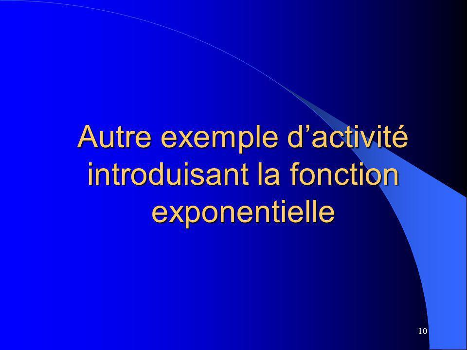 Autre exemple d'activité introduisant la fonction exponentielle