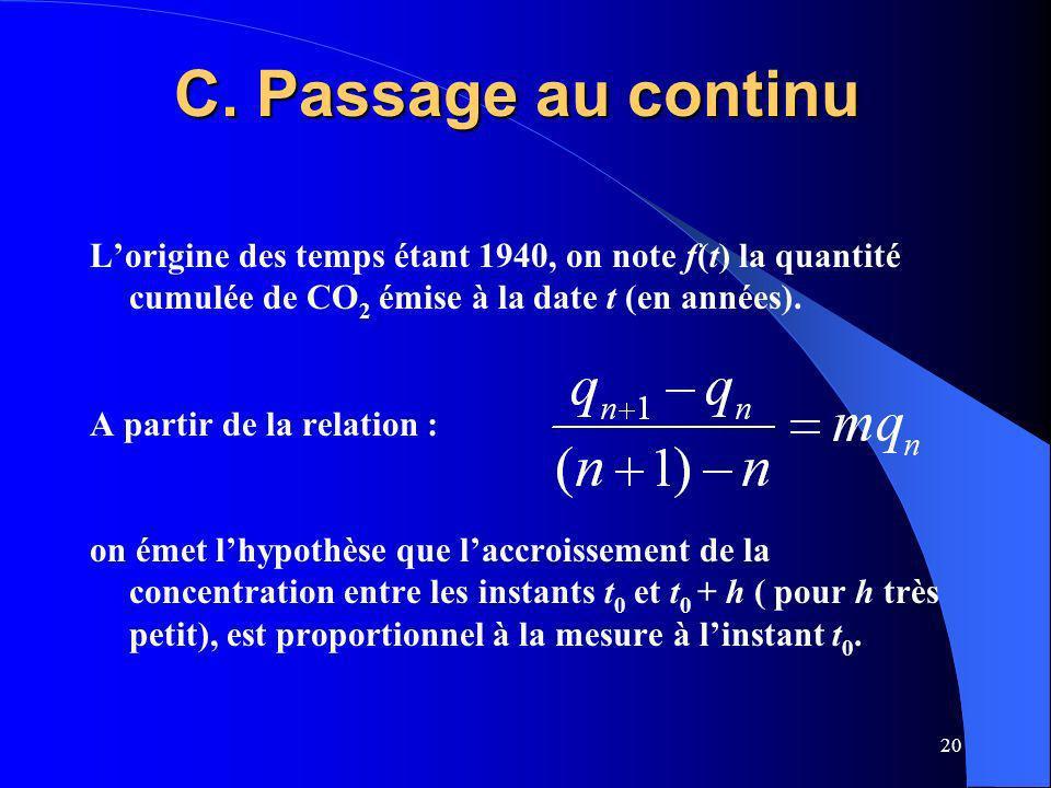 C. Passage au continu L'origine des temps étant 1940, on note f(t) la quantité cumulée de CO2 émise à la date t (en années).