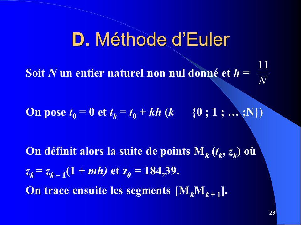 D. Méthode d'Euler Soit N un entier naturel non nul donné et h =
