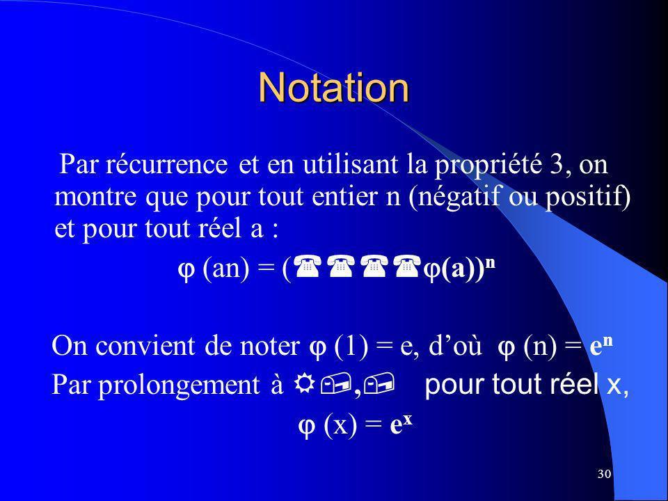 Notation Par récurrence et en utilisant la propriété 3, on montre que pour tout entier n (négatif ou positif) et pour tout réel a :