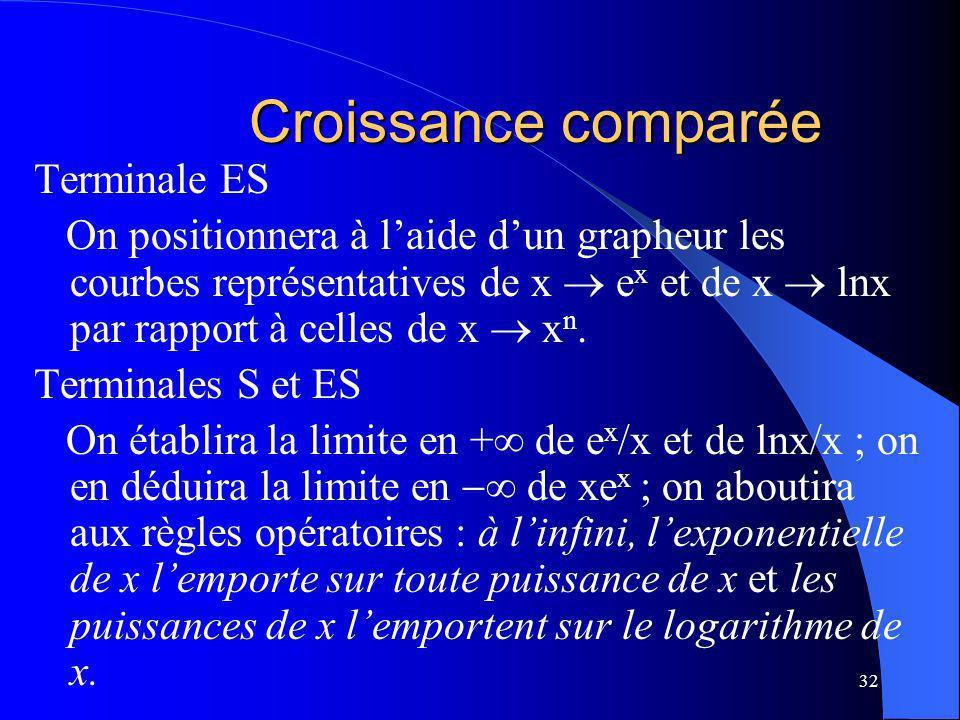 Croissance comparée Terminale ES