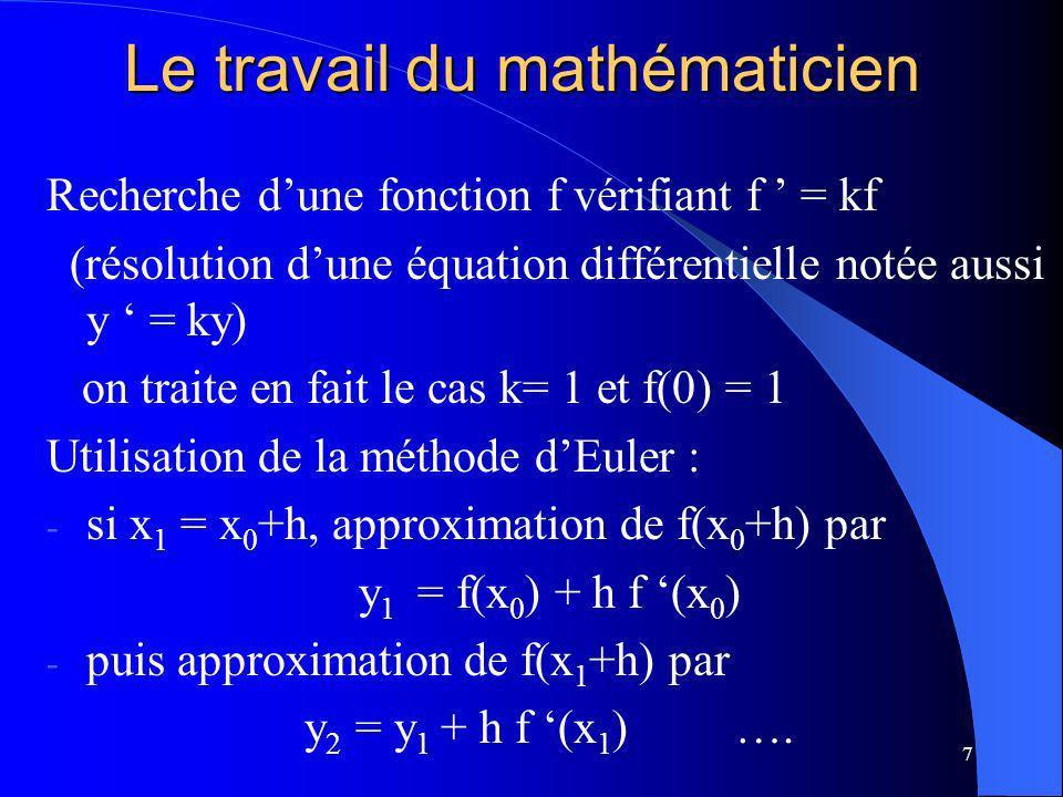 Le travail du mathématicien
