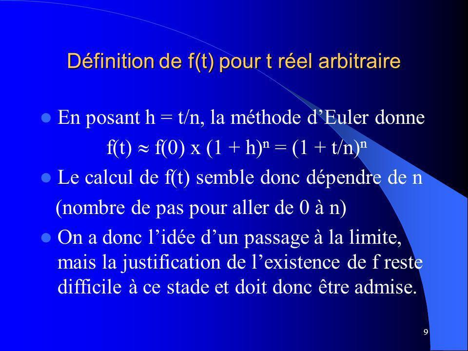 Définition de f(t) pour t réel arbitraire