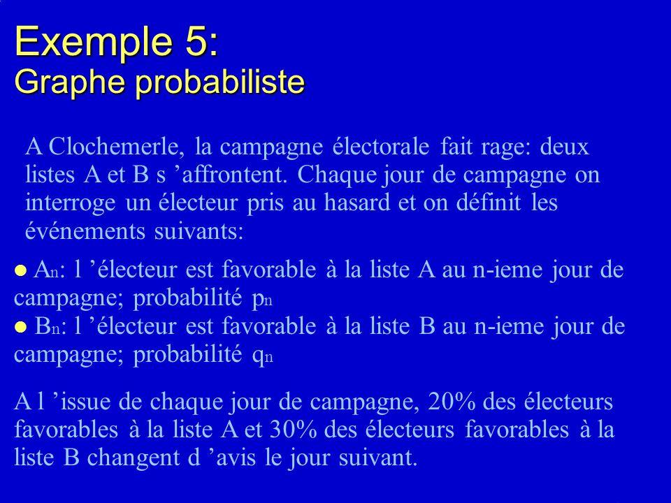 Exemple 5: Graphe probabiliste