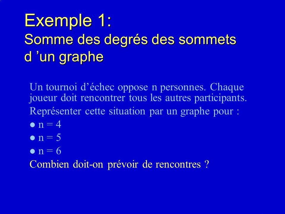Exemple 1: Somme des degrés des sommets d 'un graphe