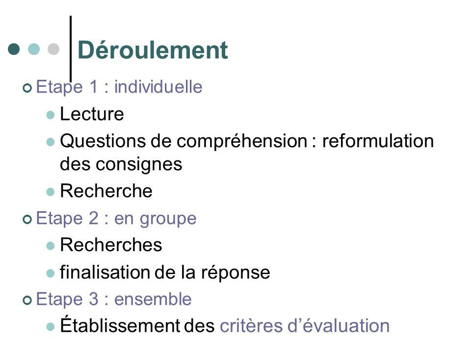 Déroulement Etape 1 : individuelle. Lecture. Questions de compréhension : reformulation des consignes.