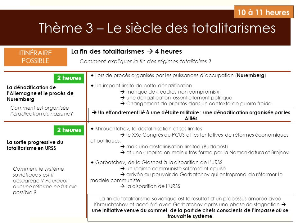 Thème 3 – Le siècle des totalitarismes