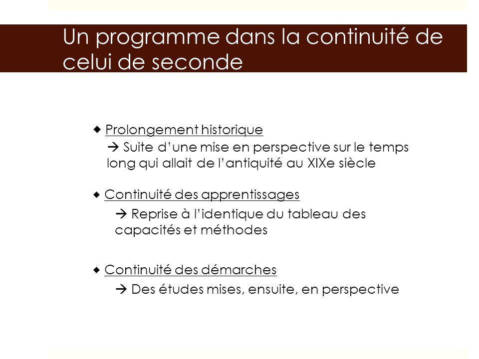 Un programme dans la continuité de celui de seconde