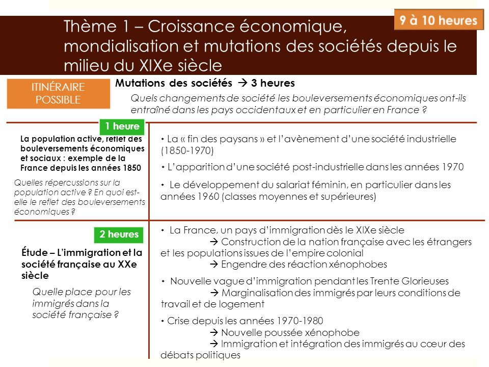 9 à 10 heures Thème 1 – Croissance économique, mondialisation et mutations des sociétés depuis le milieu du XIXe siècle.