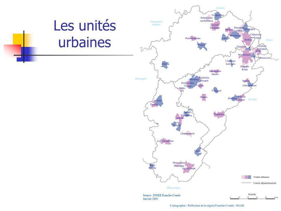 Les unités urbaines