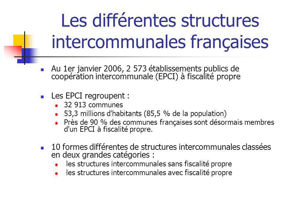 Les différentes structures intercommunales françaises