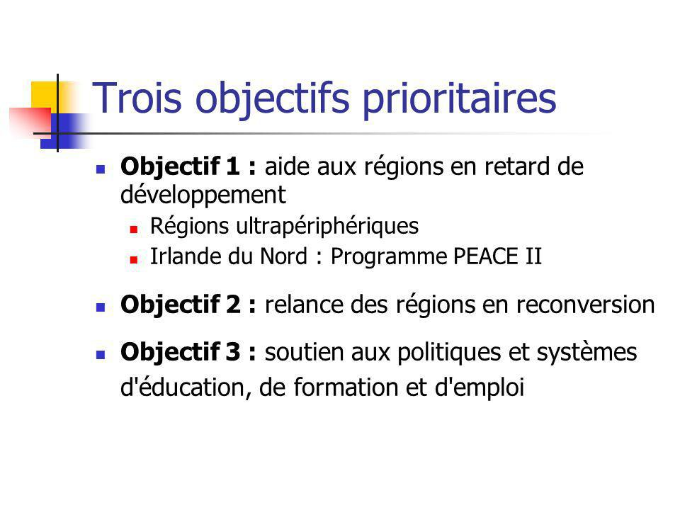 Trois objectifs prioritaires