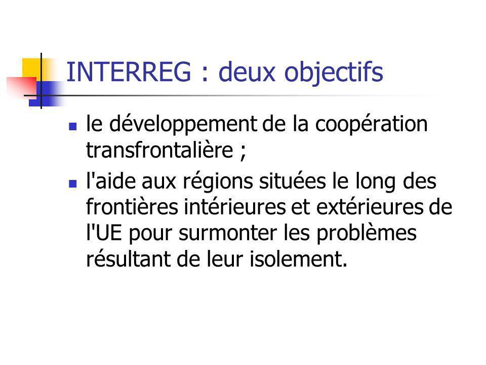 INTERREG : deux objectifs