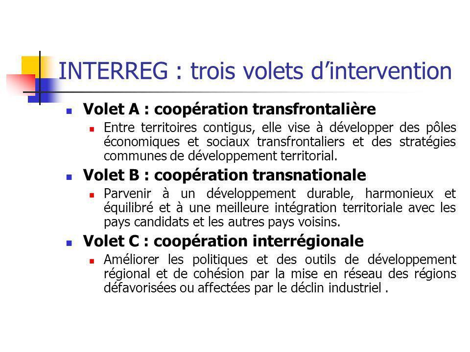 INTERREG : trois volets d'intervention