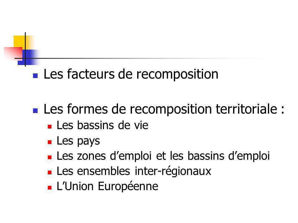 Les facteurs de recomposition