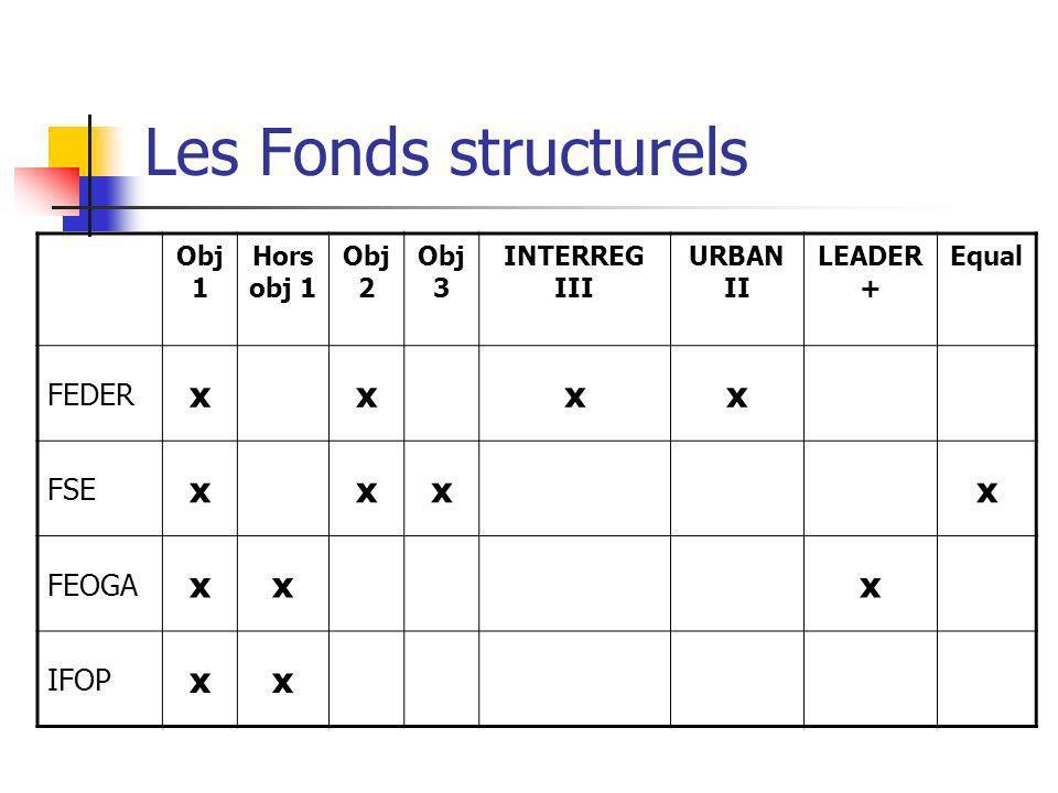Les Fonds structurels x FEDER FSE FEOGA IFOP Obj 1 Hors obj 1 Obj 2