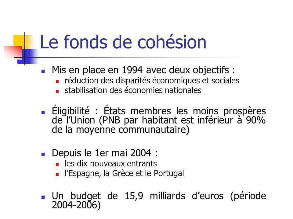 Le fonds de cohésion Mis en place en 1994 avec deux objectifs :