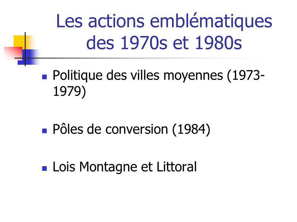 Les actions emblématiques des 1970s et 1980s