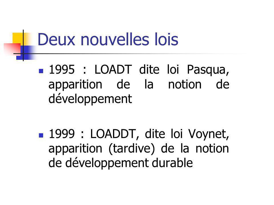 Deux nouvelles lois 1995 : LOADT dite loi Pasqua, apparition de la notion de développement.