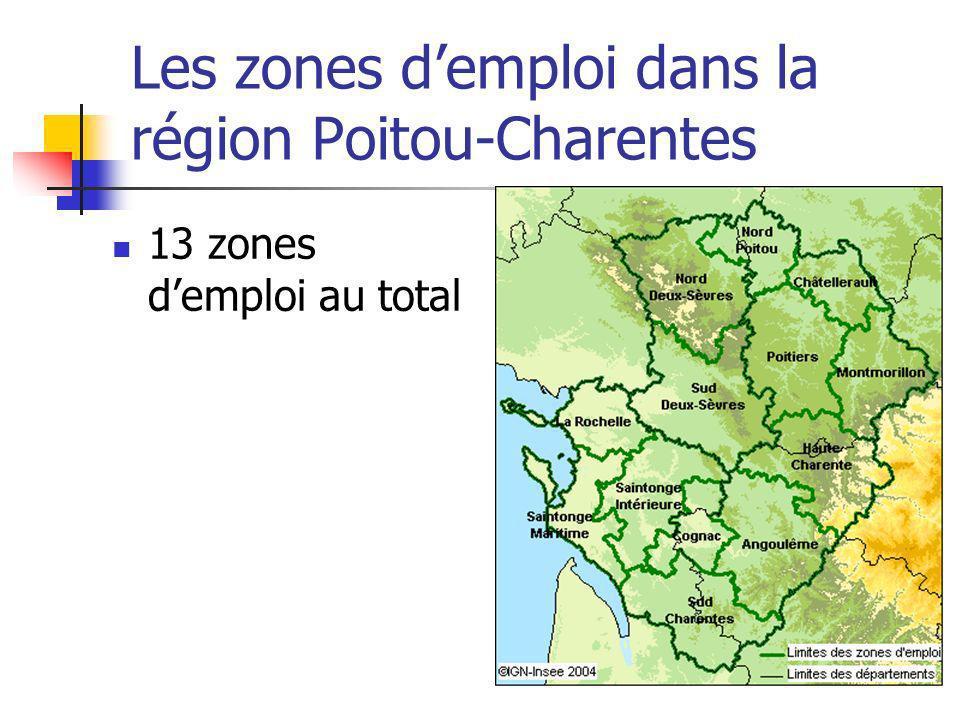 Les zones d'emploi dans la région Poitou-Charentes
