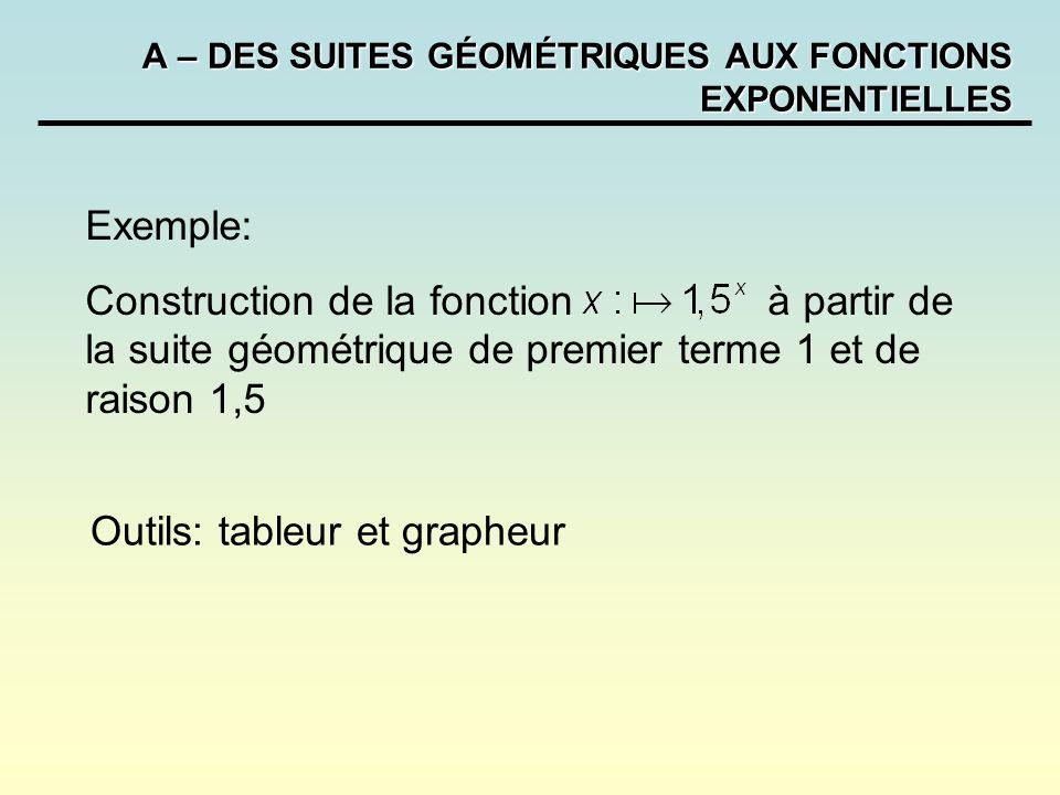 A – DES SUITES GÉOMÉTRIQUES AUX FONCTIONS EXPONENTIELLES