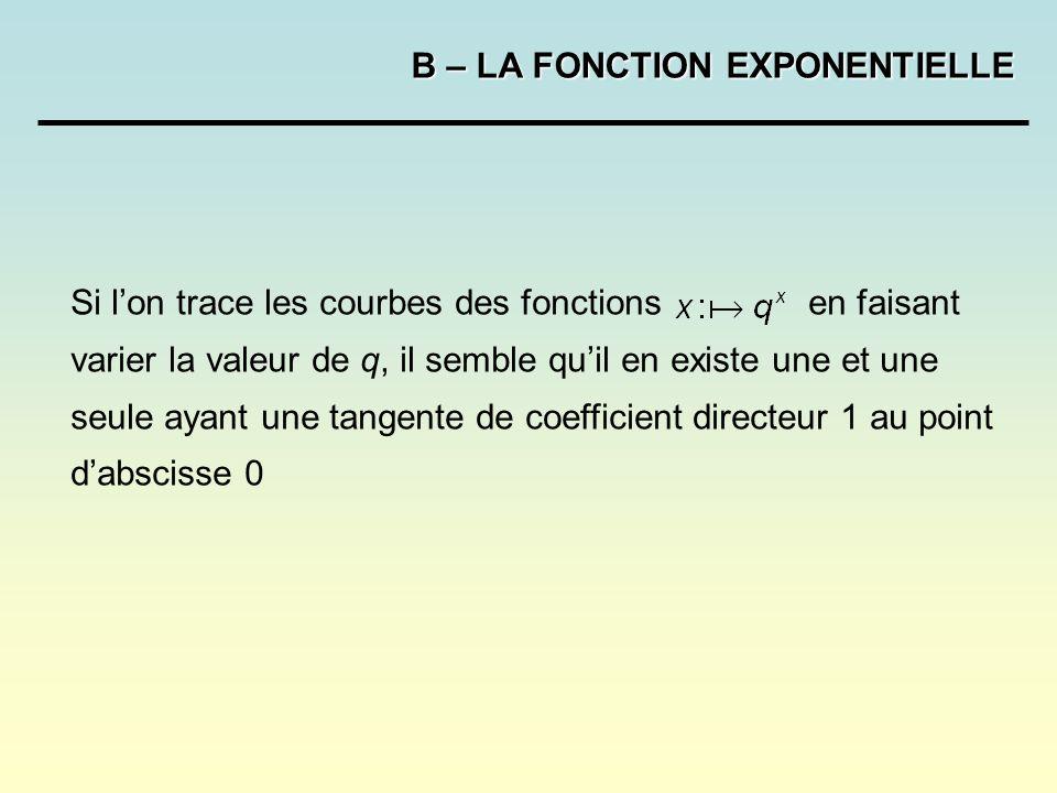 B – LA FONCTION EXPONENTIELLE